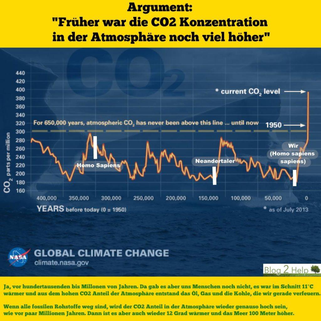 Ein Graph mit der CO2 Konzentration der letzten 400.000 Jahren