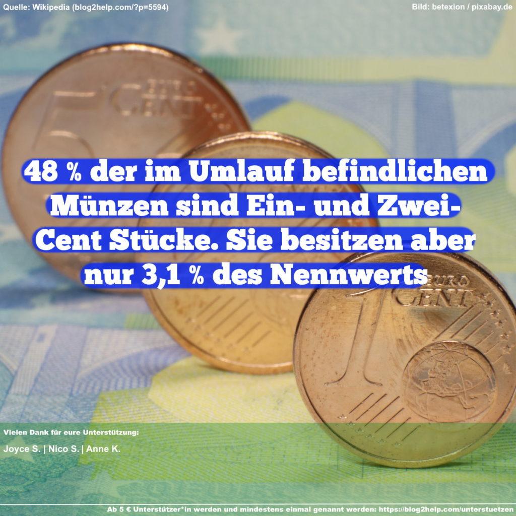 48 % der im Umlauf befindlichen Münzen sind Ein- und Zwei- Cent Stücke. sie besitzen aber nur 3,1 % des Nennwerts